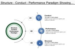 Structure Conduct Performance Paradigm Showing Graph And Gear