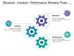 Structure Conduct Performance Showing Three Gears