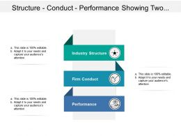 Structure Conduct Performance Showing Two Arrows In Vertical Manner