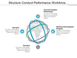 Structure Conduct Performance Workforce Development Program Performance Gains Cpb