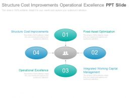 Structure Cost Improvements Operational Excellence Ppt Slide