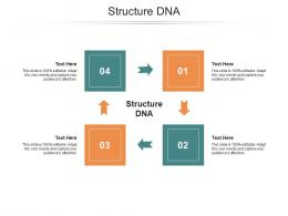 Structure DNA Ppt Powerpoint Presentation Pictures Graphics Template Cpb