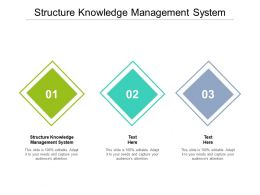 Structure Knowledge Management System Ppt Powerpoint Presentation Ideas Background Images Cpb
