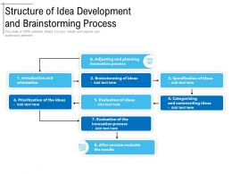 Structure Of Idea Development And Brainstorming Process