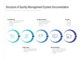 Structure Of Quality Management System Documentation
