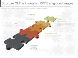 Structure Of The Innovation Ppt Background Images
