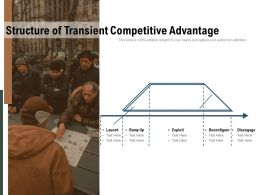 Structure Of Transient Competitive Advantage