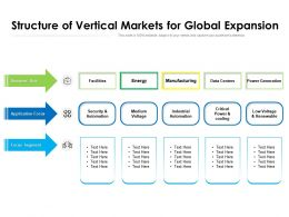 Structure Of Vertical Markets For Global Expansion