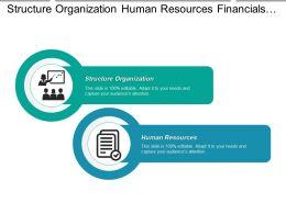Structure Organization Human Resources Financials Resources Information Technology