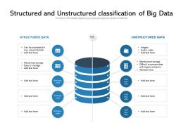 Structured And Unstructured Classification Of Big Data