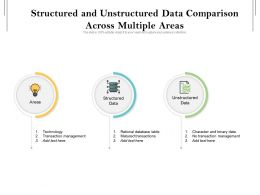 Structured And Unstructured Data Comparison Across Multiple Areas