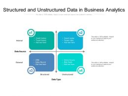 Structured And Unstructured Data In Business Analytics