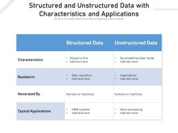 Structured And Unstructured Data With Characteristics And Applications