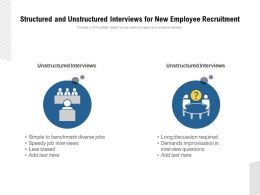 Structured And Unstructured Interviews For New Employee Recruitment