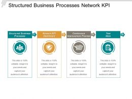 Structured Business Processes Network Kpi Dashboard Continuous Improvement Process Cpb
