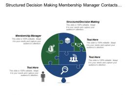 Structured Decision Making Membership Manager Contacts Manager Email Marketing