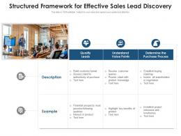 Structured Framework For Effective Sales Lead Discovery