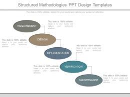 Structured Methodologies Ppt Design Templates