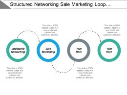 Structured Networking Sale Marketing Loop Learning 5 Forces Porter Cpb