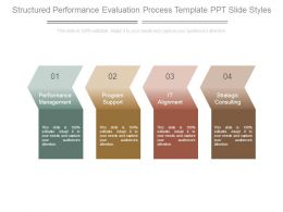 Structured Performance Evaluation Process Template Ppt Slide Styles