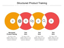 Structured Product Training Ppt Powerpoint Presentation Professional Pictures Cpb