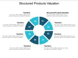 Structured Products Valuation Ppt Powerpoint Presentation Inspiration Examples Cpb