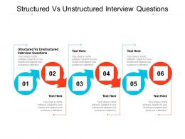 Structured Vs Unstructured Interview Questions Ppt Powerpoint Presentation Infographic Template Rules Cpb