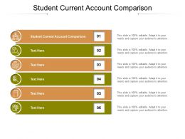 Student Current Account Comparison Ppt Powerpoint Presentation Infographics Model Cpb