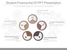 Student Finance Aid Of Ppt Presentation
