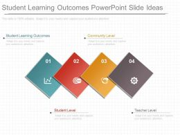 Student Learning Outcomes Powerpoint Slide Ideas
