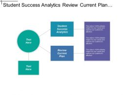 Student Success Analytics Review Current Plan Environmental Scan