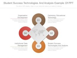 Student Success Technologies And Analysis Example Of Ppt