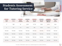 Students Assessment For Tutoring Service Ppt Powerpoint Presentation Templates