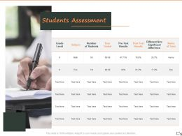 Students Assessment Grade Level Ppt Powerpoint Presentation Layouts Maker