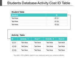 Students Database Activity Cost Id Table
