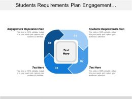 Students Requirements Plan Engagement Reputation Plan Capital Plan