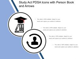 Study Act Pdsa Icons With Person Book And Arrows