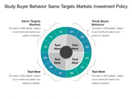 Study Buyer Behavior Same Targets Markets Investment Policy