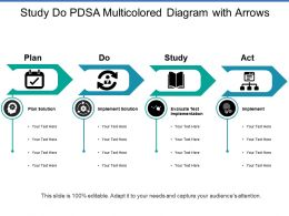Study Do Pdsa Multicolored Diagram With Arrows