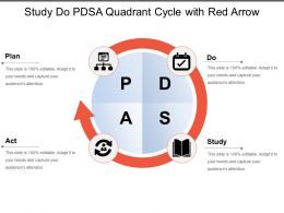Study Do Pdsa Quadrant Cycle With Red Arrow