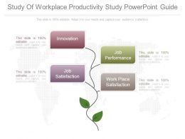 Study Of Workplace Productivity Study Powerpoint Guide