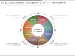 Study Organizational Development Chart Ppt Background