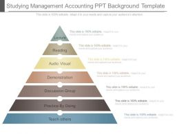 Studying Management Accounting Ppt Background Template