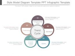 Style Model Diagram Template Ppt Infographic Template
