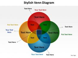stylish venn diagram with 4 circles overlapping for education schooling powerpoint graphics 712
