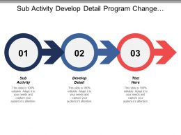 Sub Activity Develop Detail Program Change Management Functional Group