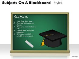 Subjects On A Blackboard Style 1 PPT 5
