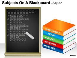 Subjects On A Blackboard Style 2 Powerpoint Presentation Slides
