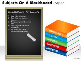 subjects_on_a_blackboard_style_2_ppt_1_Slide01
