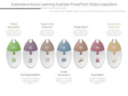Submissive Active Learning Example Powerpoint Slides Inspiration